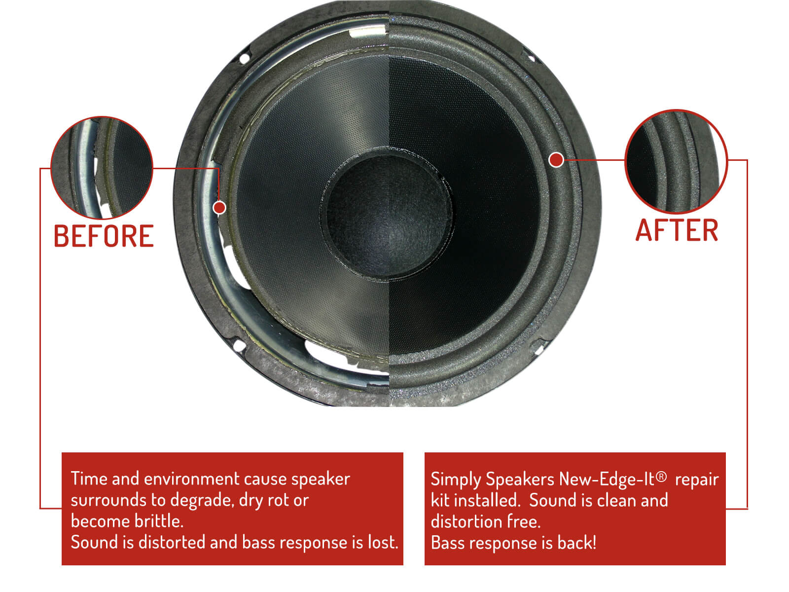 Speaker Foam Repair