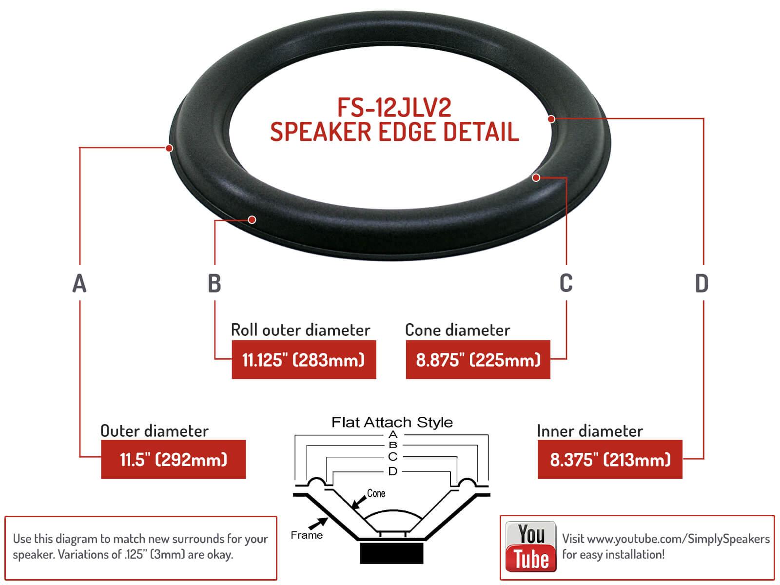 Jl audio speaker foam edge repair kit 12 12w6 version 2 12w6 v video sciox Gallery