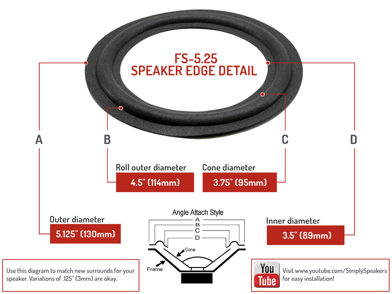 Infinity Speaker Foam Edge Replacement Repair Kit 5 1 4 FSK 525