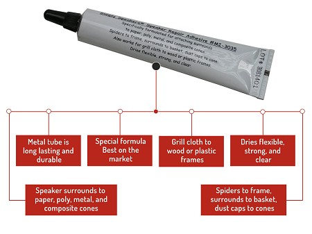 Speaker Grill Cloth Repair Adhesive, MI-3035