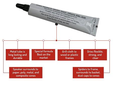 Speaker Repair Adhesive Foam Kits Recone Kits Speaker Grill Cloth