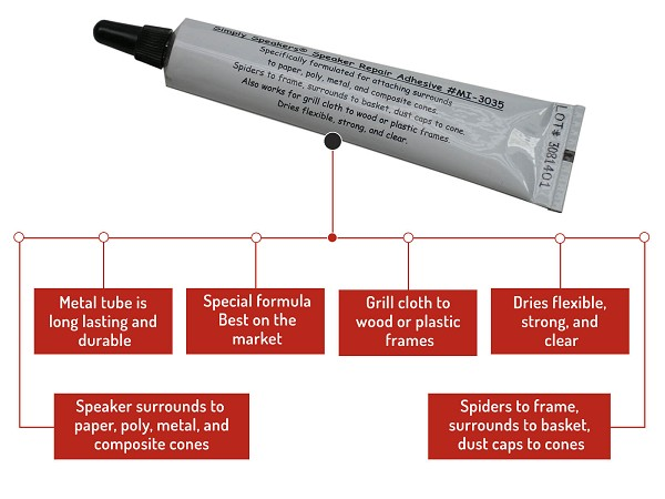 Speaker Grill Cloth Repair Adhesive, MI-3035, .875 Ounce